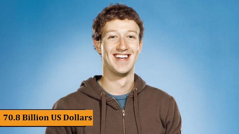 facebook owner, richest man